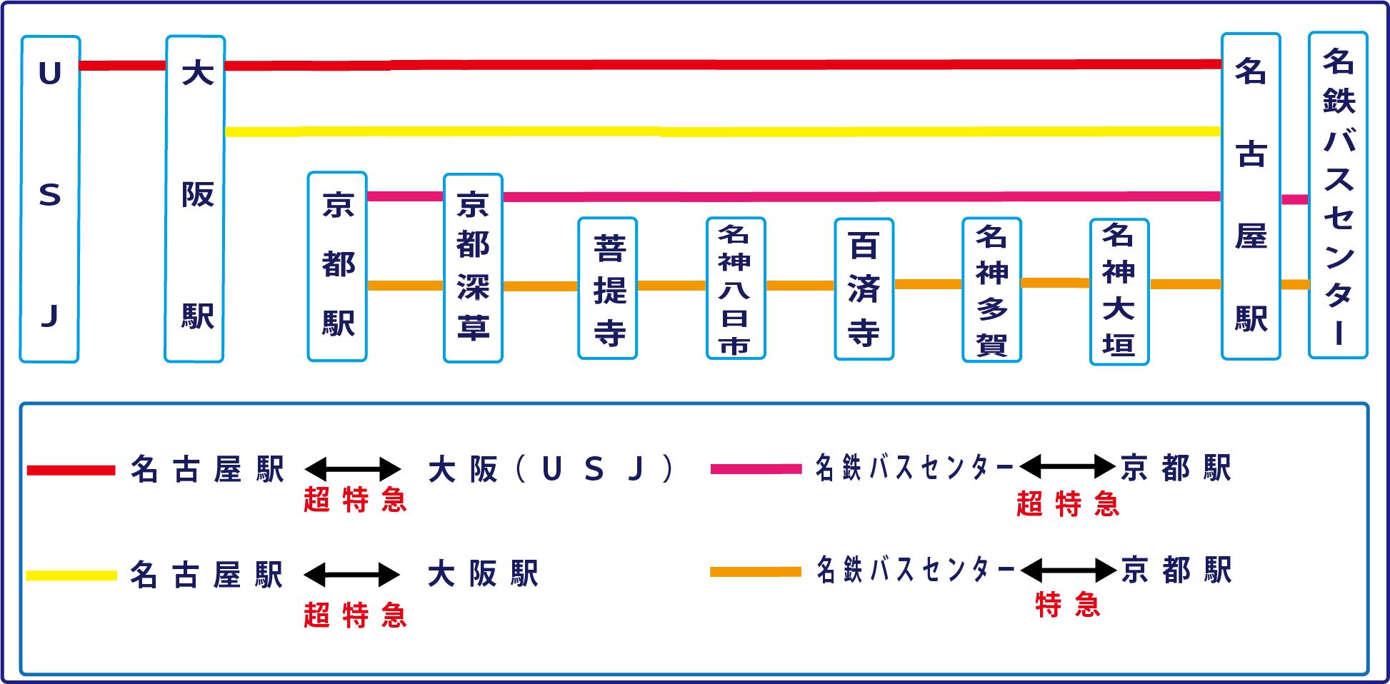 高速バスTOP | 名阪近鉄バス