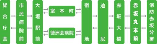駅 から 大垣 駅 岐阜